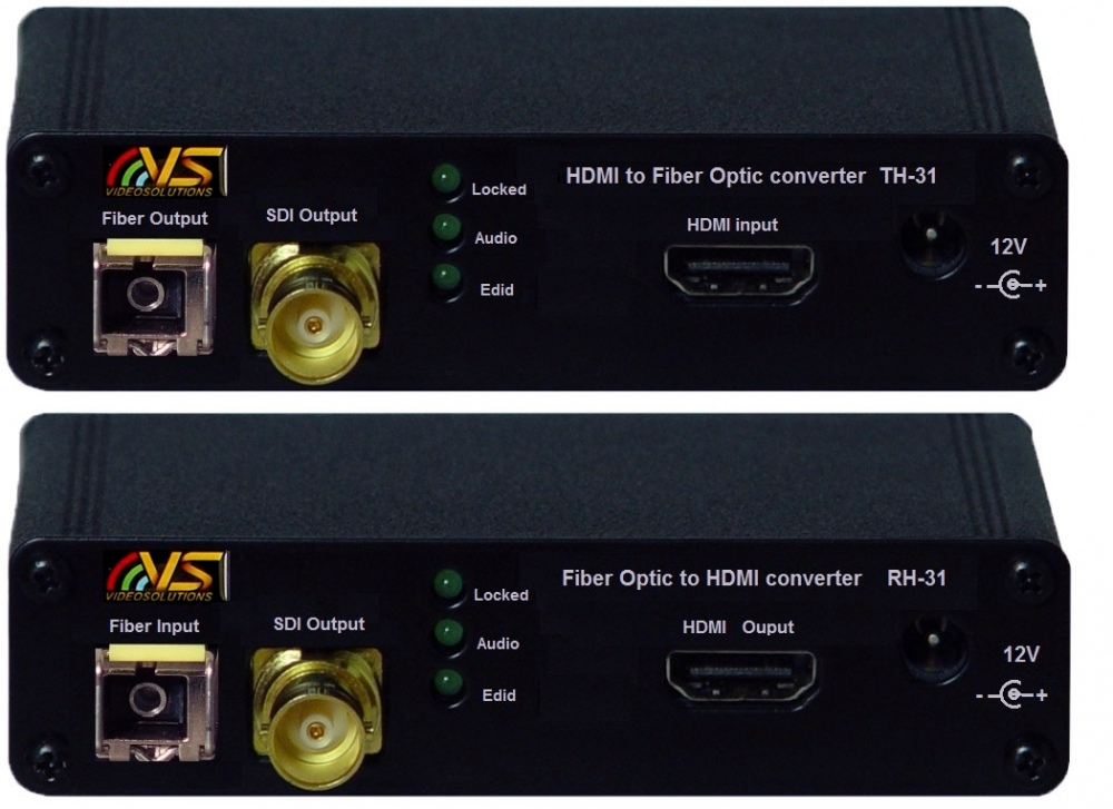 Discontinued -HDMI over Fiber Extender